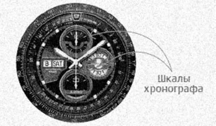 Хронограф — часы с секундомером