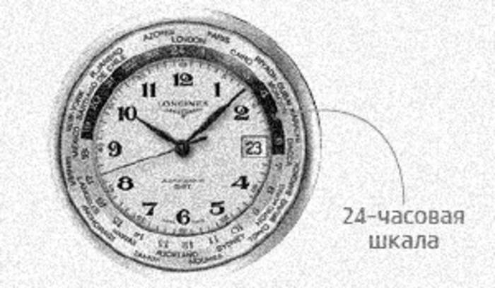 Часы с циферблатом мирового времени появились в 1930-х годах