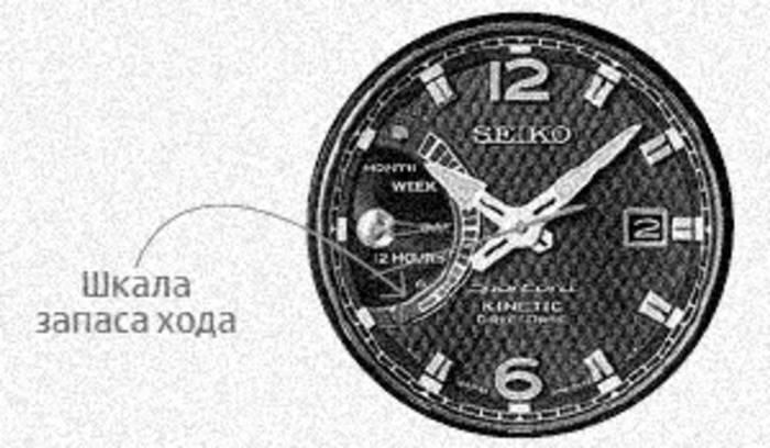 Индикатор запаса хода. Подскажет, сколько еще будут тикать твои часы